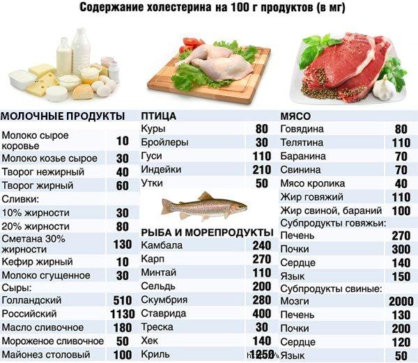Как сделать рыбу менее жирной