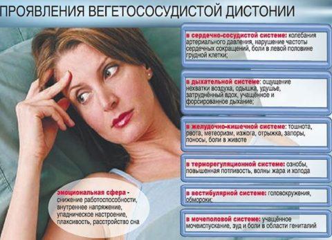 Другие симптомы вегетососудистой дистонии