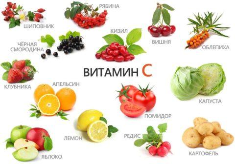 Где содержится витамин С.