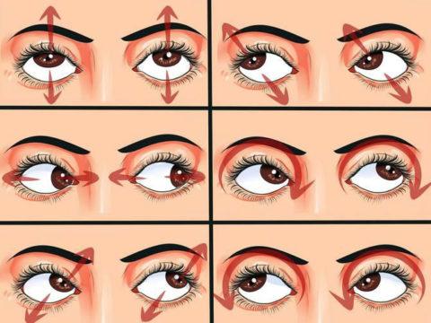 Пример упражнений для глаз