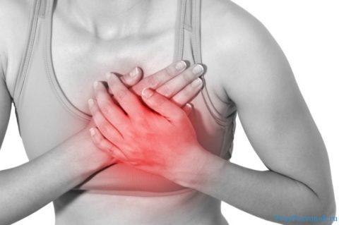 ВСД и ишемическая болезнь сердца.