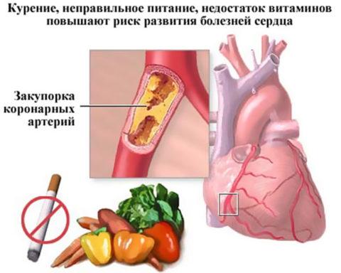 Отказ от вредных привычек – основа здоровья