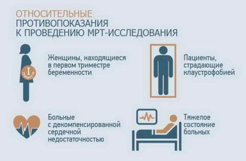 Факторы, при наличии которых МРТ нежелательно или проведение диагностики будет сопряжено с определенными трудностями