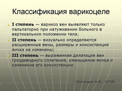 Классификация по Лопаткину