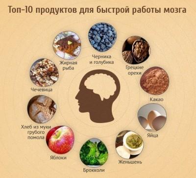 Полезные продукты питания, должны быть в рационе питания каждого человека