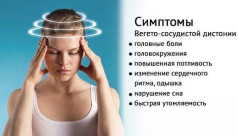 Симптомы дистонии