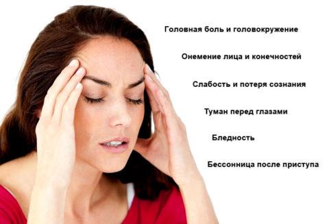 Симптомы проблем