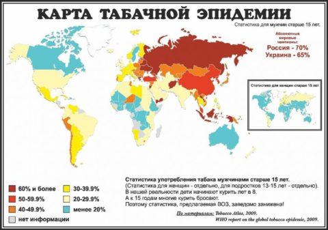 Россия – лидер по числу курильщиков