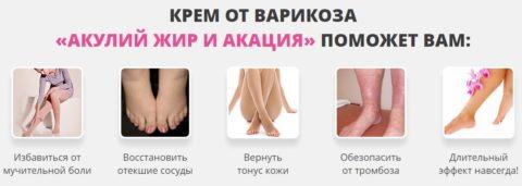 Симптомы проблем с артериальной и венозной сетью