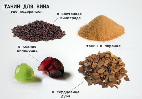 Примеры содержания танинов в органических продуктах