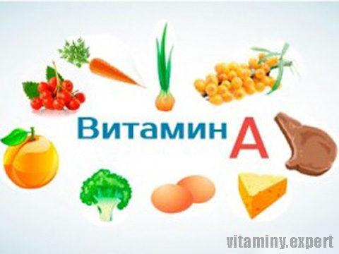 Продукты, содержащие витамин А.