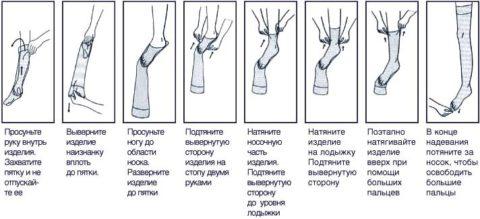 Схема-инструкция
